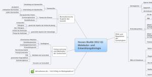 BioAbi Mindmap Hessen Halbjahr Q1 (Abitur 2012)