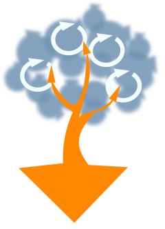 Lernbaum-Prinzip